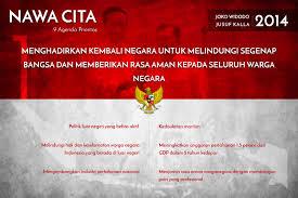 Nawa Cita Jokowi dan JK.