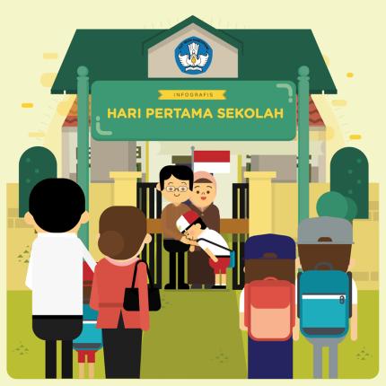 Hari Pertama Sekolah (Kemndikbud RI)